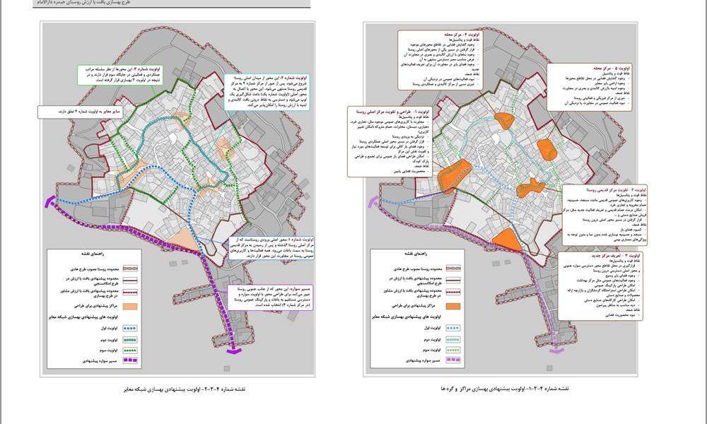 طرح بهسازی روستای حیدره دارالامام - نقشه اولویت پیشنهادی بهسازی شبکه معابر