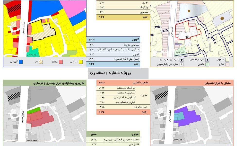 طرح بهسازی و نوسازی بافت فرسوده شهر ساری - طرح های پیشگام توسعه