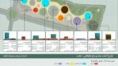 طرح آماده سازی زمین - طرح کانسپت