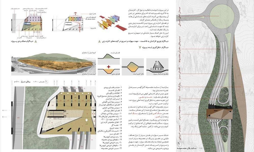 برگزاری مسابقه معماری سردر گل گهر سیرجان - طرح برگزیده - مهندس کورش حاجیزاده