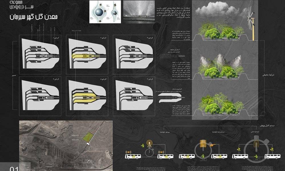 برگزاری مسابقه معماری سردر گل گهر سیرجان - طرح برگزیده - مهندس مهرداد ایروانیان