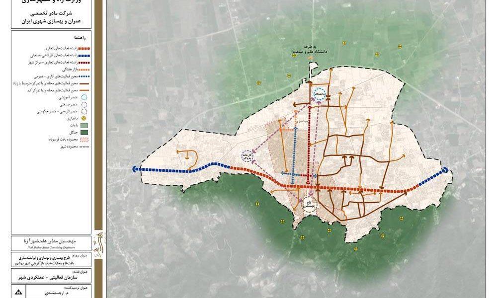 طرح بهسازی و نوسازی بافتهای ناکارآمد شهری شهر بهشهر - نقشه سازمان فعالیتی - عملکردی شهر