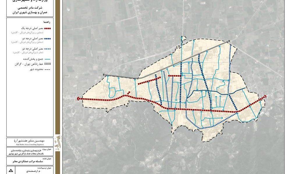 طرح بهسازی و نوسازی بافتهای ناکارآمد شهری شهر بهشهر - نقشه سلسله مراتب عملکردی شهر
